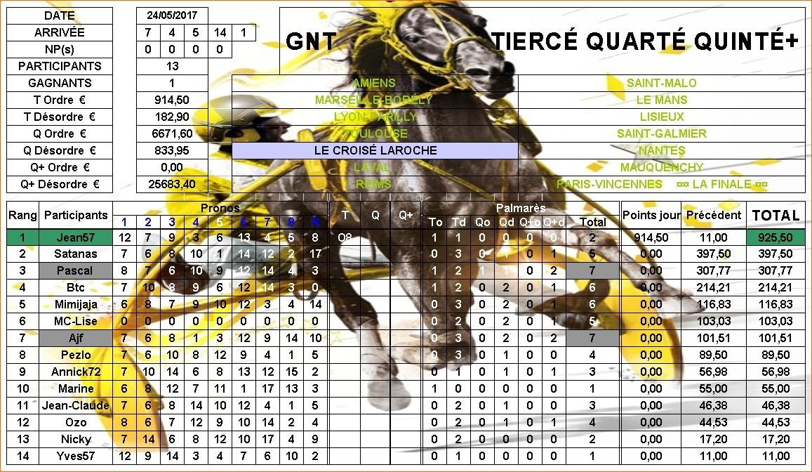 Résultats G.N.T. / 24 mai 2017 / 5ème Étape / Le Croisé-Laro 72556505RsultatsGNTLECROISELAROCHE