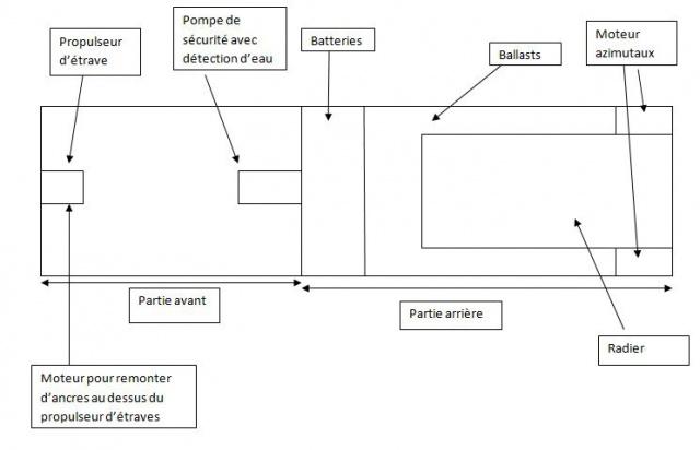 """LHA-BPC-LPD 1/100 """"le loiret"""" par bemi45 - Page 2 739707Capture"""