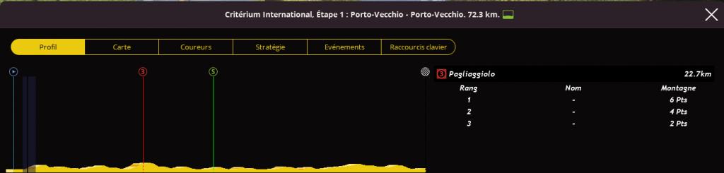Critérium International 752079PCM0002