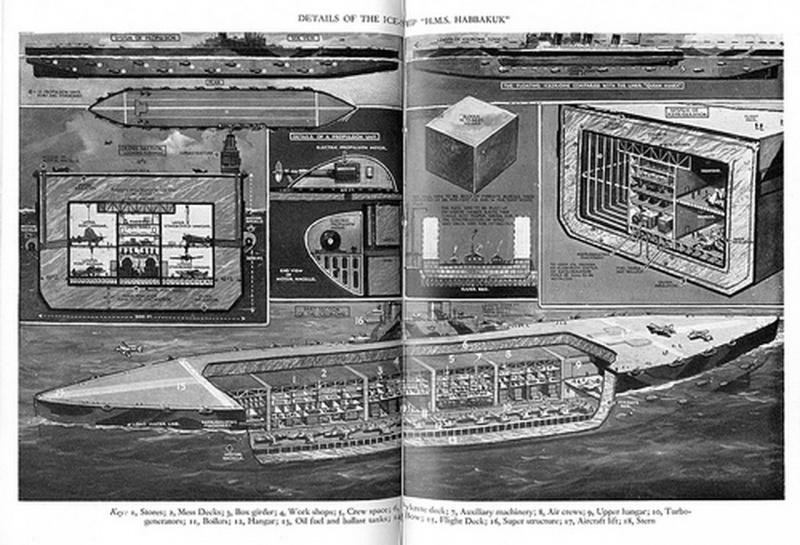 Quizz bateaux et histoire navale - Page 23 754892habbakuk3