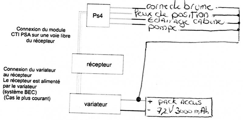 renseignements sur schemas divers branchements radiocommande... 761310img025