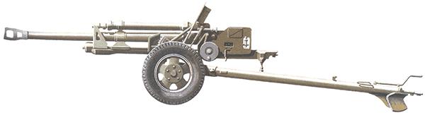 Canon de 76,2 mm Modèle 1942(Russe) 762157762mmcanonmle1942