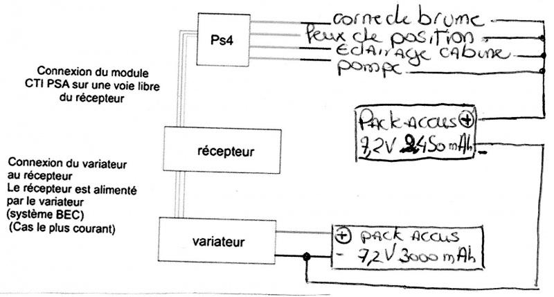 renseignements sur schemas divers branchements radiocommande... 775791img024