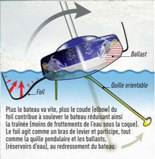 Vendée Globe 2016 - Page 2 779751ScreenHunter1577Nov041422