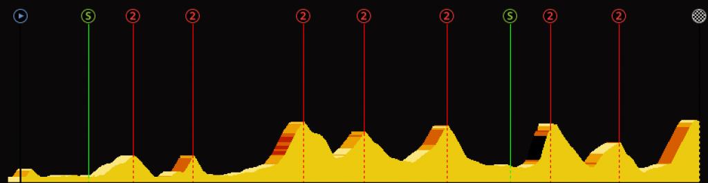 Tour du Pays-Basque 796266PCM0014