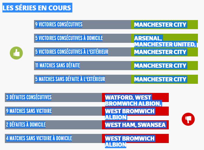 Angleterre - Barclays Premier League 2017 / 2018 - Page 2 829804englishmanrcscstats