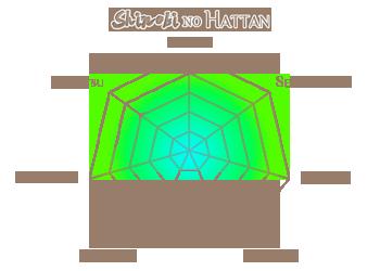 Diagramme Shinobi - Page 2 837344ony2