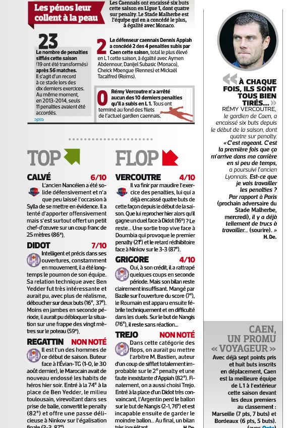 [6e journée de L1] Toulouse FC 3-3 SM Caen - Page 2 839744tou