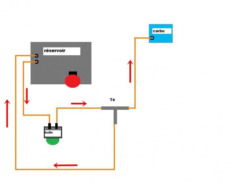 Monter un carburateur Walbro sans pompe d'amorçage 847186Shmalignecarburantbaja
