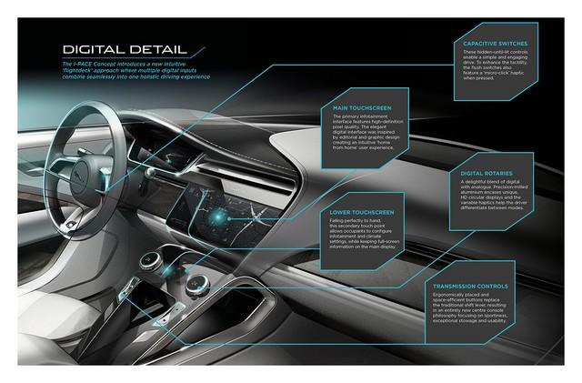 Jaguar Dévoile Le Concept I-PACE : Le SUV Électrique Performant 849802jagipaceinfoconceptdigitaldetail141116
