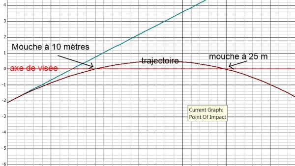 HW45 problème finition et réglage hausse - Page 2 868591Sanstitre
