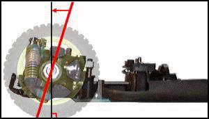 [Tuto] reglage d'un châssis tout-terrain 869955Chasse_copie