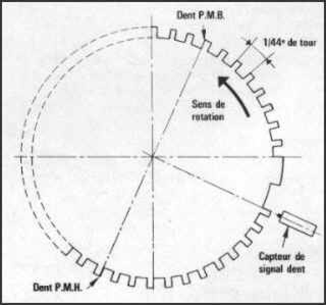 [ BMW E46 318CI M43 an 2000 ] pas d'allumage cylindre 2 et 3 - Page 7 907144cible10