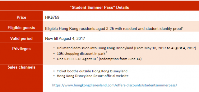 [Hong Kong Disneyland Resort] Le Resort en général - le coin des petites infos - Page 9 908561w455