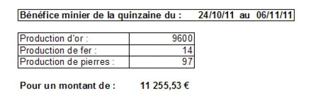 Bilans du Conseil Ducal - Page 3 914348Sanstitre2