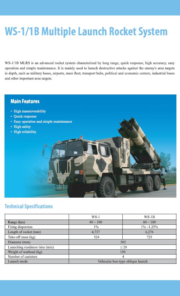 الجيش الجزائري يبدأ في تسلم مدرعات القيادة و السطرة ZCY45 و عربات الإستطلاع GCL45 المصممة على شاسي المدرعة الصينية WZ502G . 9277094111