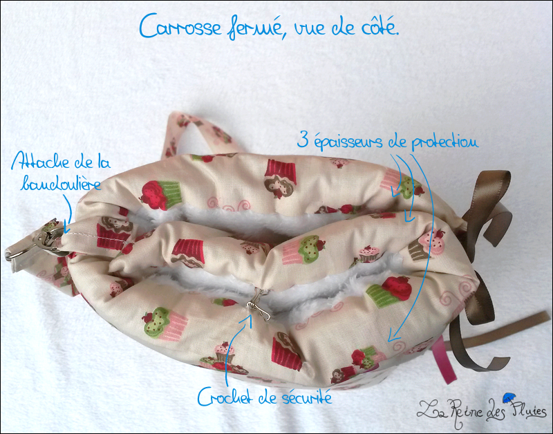La Reine des Pluies: Carrosses pour dolls:tissus little doll 93209025ct