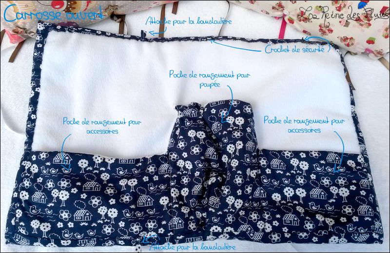 La Reine des Pluies: Carrosses pour dolls:tissus little doll 949039schema