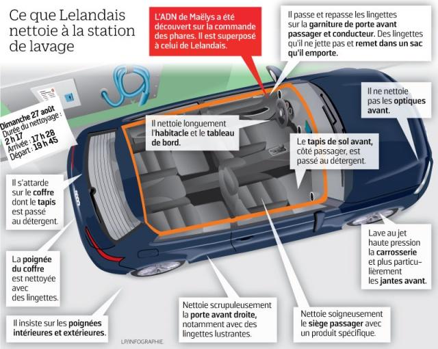 Affaire Maëlys : la voiture du suspect au cœur de l'enquête 953010651