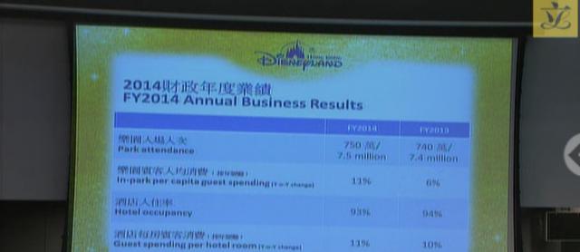 [Hong Kong Disneyland Resort] Un deuxième Parc ? - Page 2 958601kam4