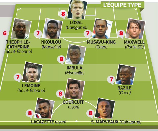 [10e journée de L1] Girondins de Bordeaux 1-1 SM Caen - Page 2 961157quipe