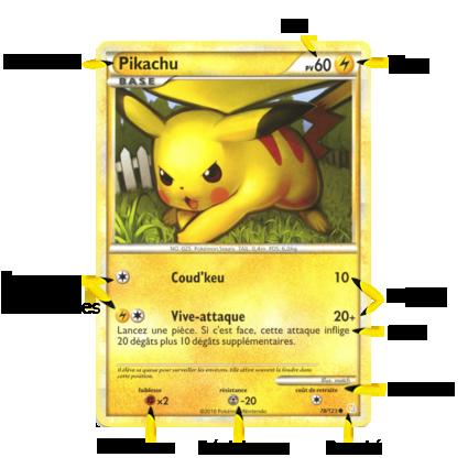 Les Tutos De PouliMew : Cartes Pokémon - Énergies 972010cartepokemon