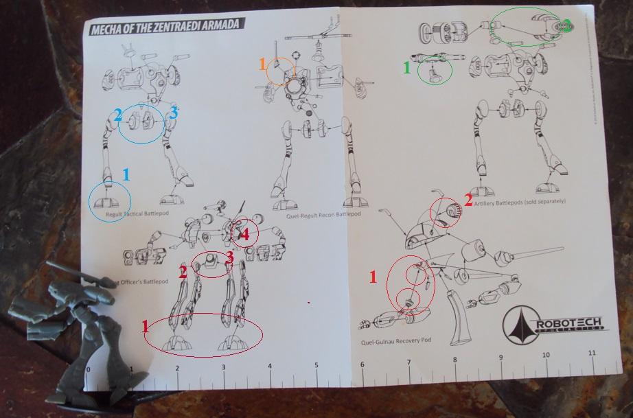 Montage des puissantes et glorieuse armées Zentradie 990614planb