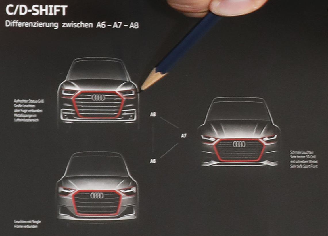 2017 - [Audi] A8 [D5] - Page 4 991180planchea8a6a72