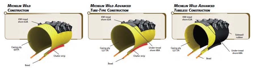 MICHELIN 9930012012MichelinMTBWildGripRtiresizeweights2