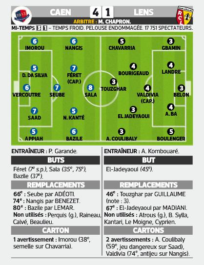 [26e journée de L1] SM Caen 4-1 RC Lens - Page 2 994138lens3