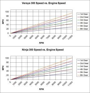 Essai Versys X 300 - 2017 Mini_333901Versys300vsNinja300zpsid3n2px51