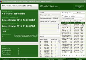 Perfs de chtilens6-2 Mini_4769232emesur1436max6pp159