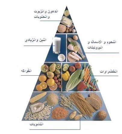مرض السكري نبذة عن انواع مرض السكري و طرق الوقاية و العلاج 531857diabetes