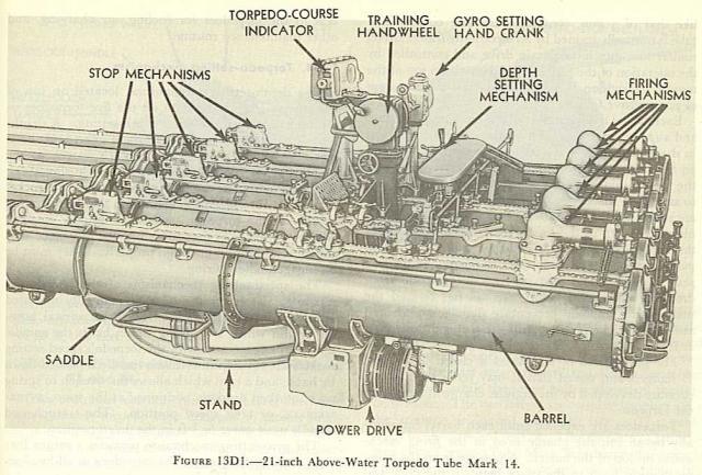 USN DESTROYERS CLASSE FARRAGUT 762309WTUS_WWII_mk14_pic