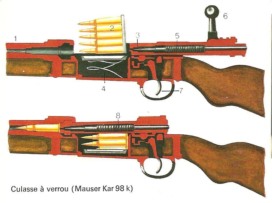 Les armes de l'infanterie 114158fusils