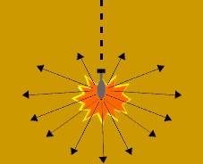 Les armes de l'infanterie: Les mortiers. 153171explosions_obus_de_mortiers_2