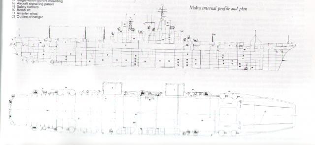 DES LIMBES DE L'HISTOIRE (2) : LES PORTE-AVIONS 252171Classe_Malta_2