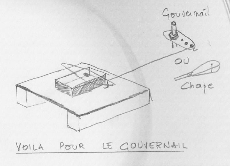 A LA RECHERCHE DU CHALUTIER DE SNOOPY - Page 12 253656commande_de_gouvernail