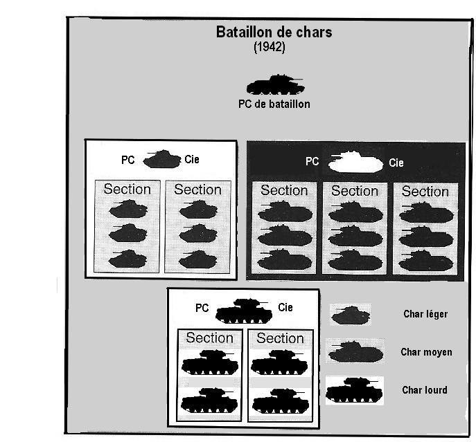 Les unités blindées Soviétiques: 1941-1942 457486Le_bataillon_blinde_1942