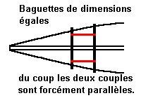 S.S Normandie  échelle 1/160 - Page 2 530796couples