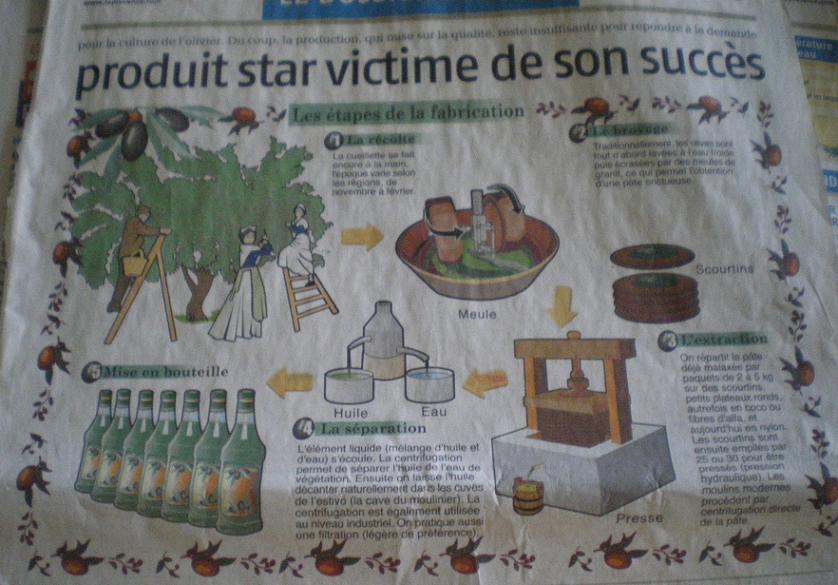 LA VEGETATION MEDITERRANEENNE - Page 2 661348IMGP6109