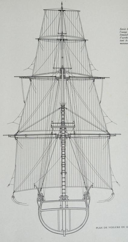 L'Union Brigantin Constructo au 1/100ème en bois - Page 2 731139le_cou16
