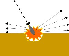 Les armes de l'infanterie: Les mortiers. 739960explosions_obus_de_mortiers_1