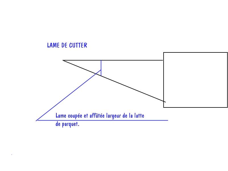 Le Carmen II maquette bois au 1/40ème de Artesania. - Page 3 751007lame_de_cutter_1