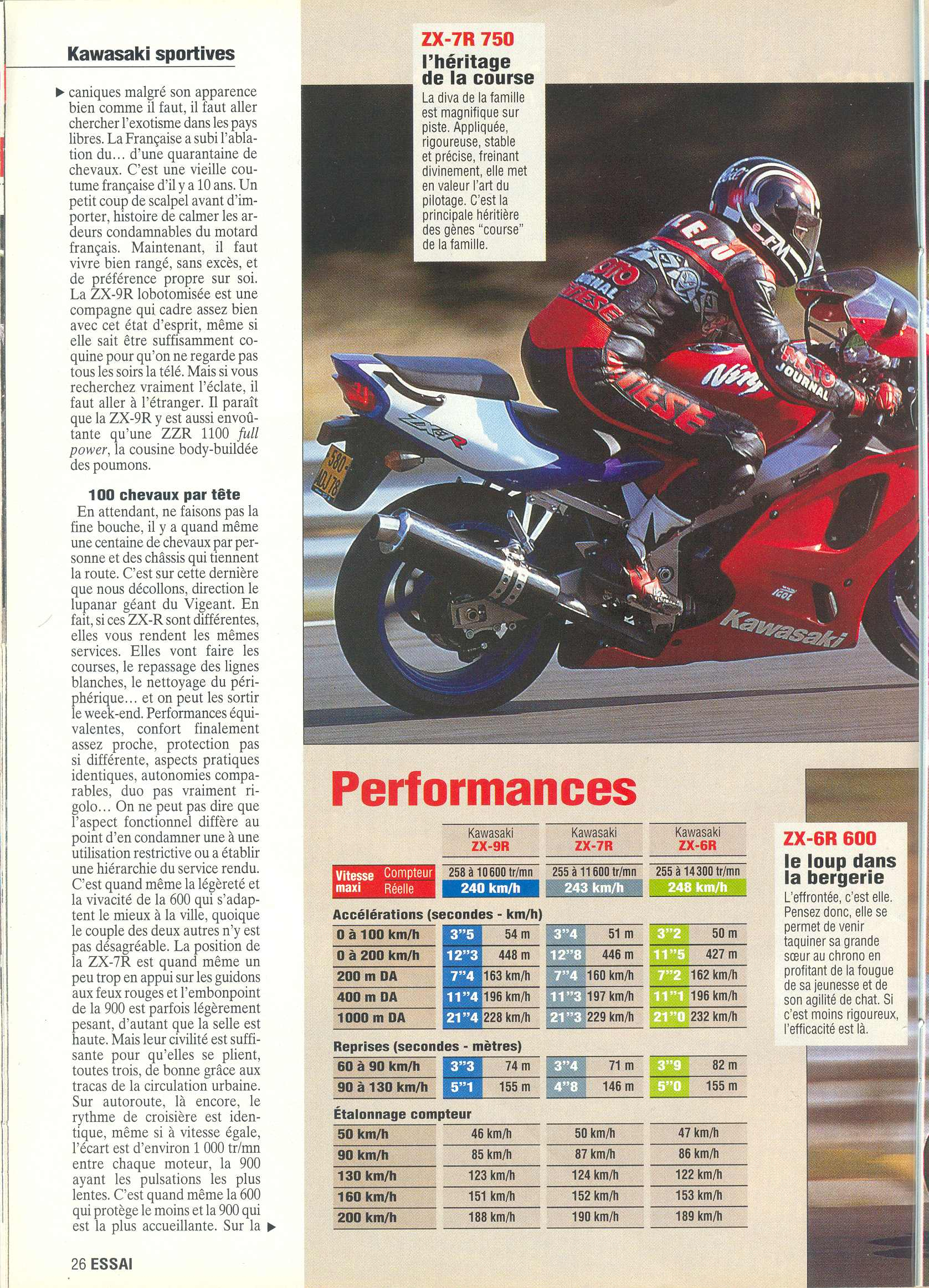Vitesse maxi - Page 14 751094p31