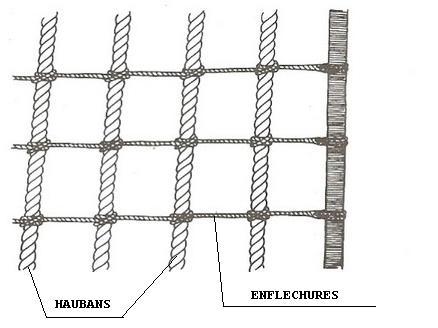L'Union Brigantin Constructo au 1/100ème en bois - Page 2 758992haubans_enflechures