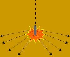 Les armes de l'infanterie: Les mortiers. 834409explosions_obus_d__artillerie_2