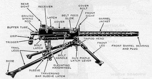 la mitrailleuse Cal.30 M1919A4 857078m1919A4