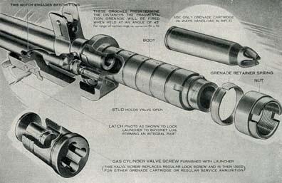 Fusil Garand M1 908704m7_launcherdiagram