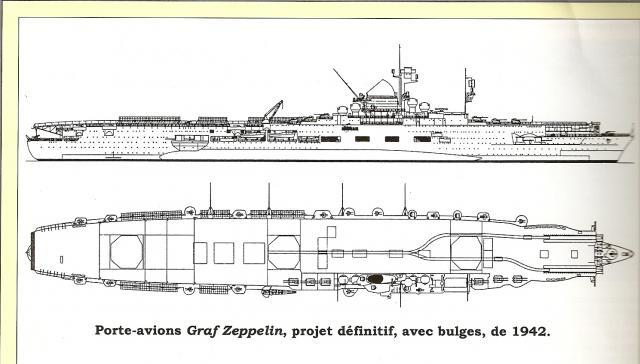 DES LIMBES DE L'HISTOIRE (2) : LES PORTE-AVIONS 91195Graf_Zeppelin_1942
